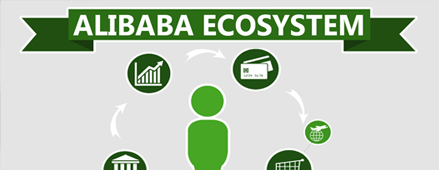 Alibaba Infographic Secondary