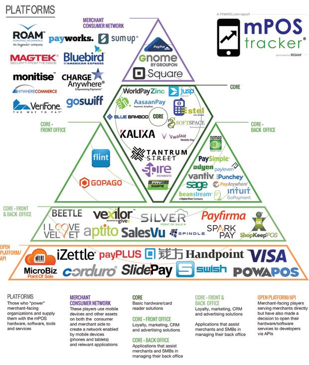 mPOS Tracker Pyramid_May_June_14