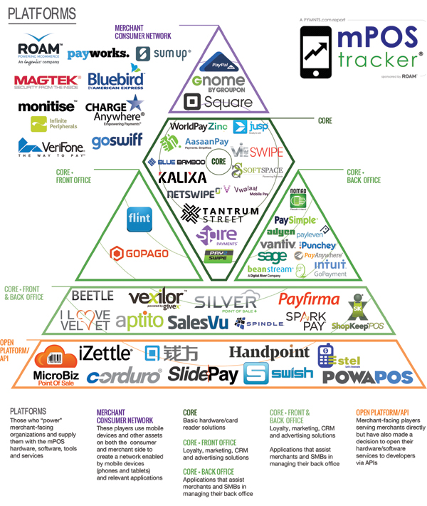 mPOS Tracker Pyramid_July 2014_600w_x_710_h
