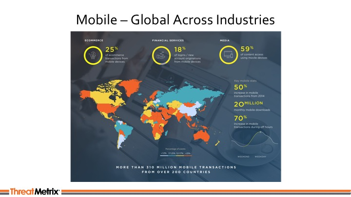 Mobile – Global Across Industries_ThreatMetrixWebinar