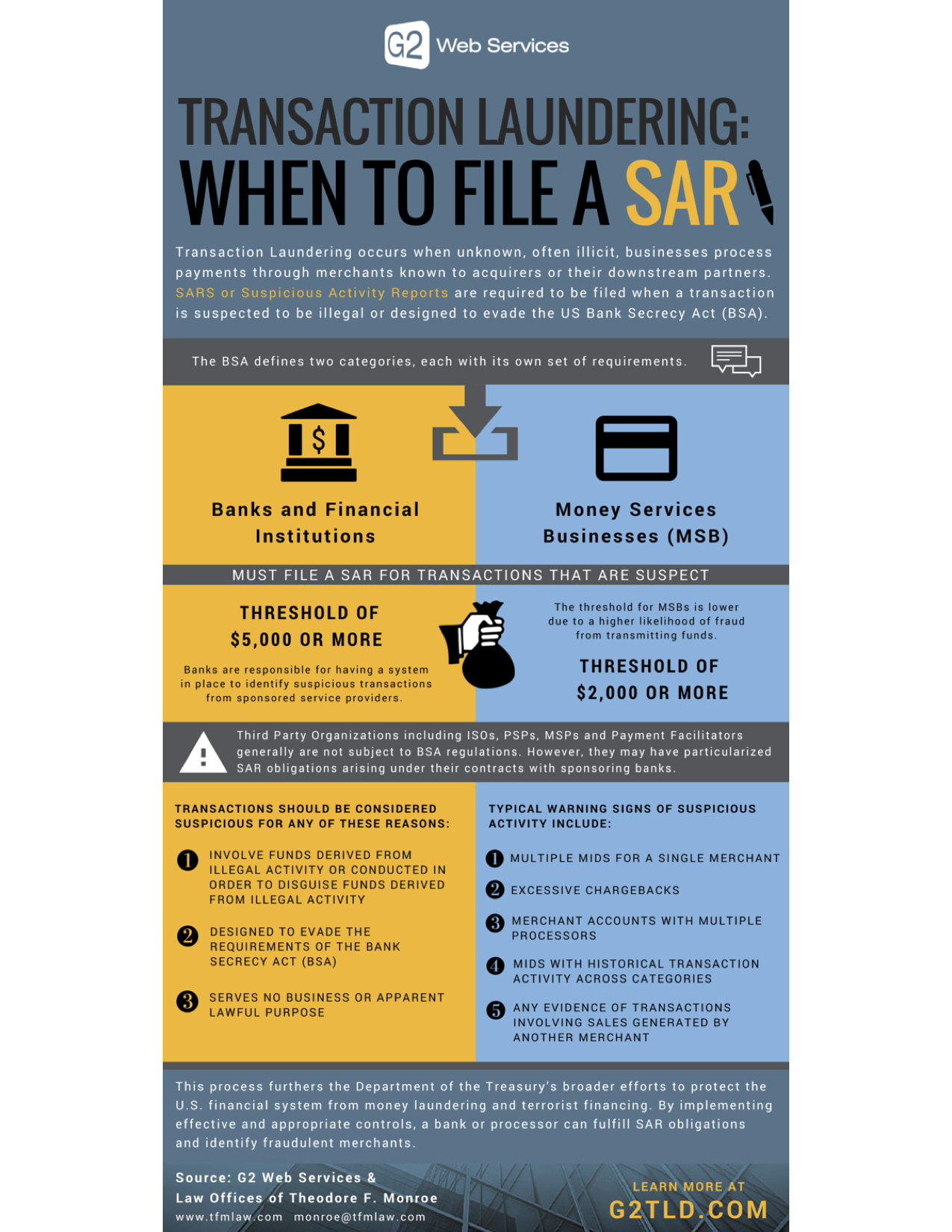 G2 Web Services SARS Infographic