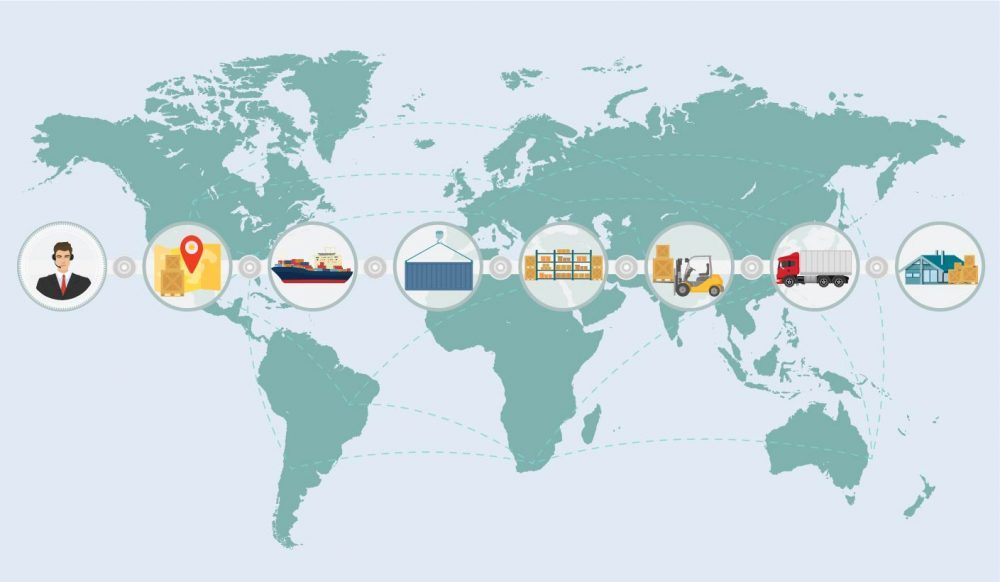Supply Chains, Global, Digital and Simplified