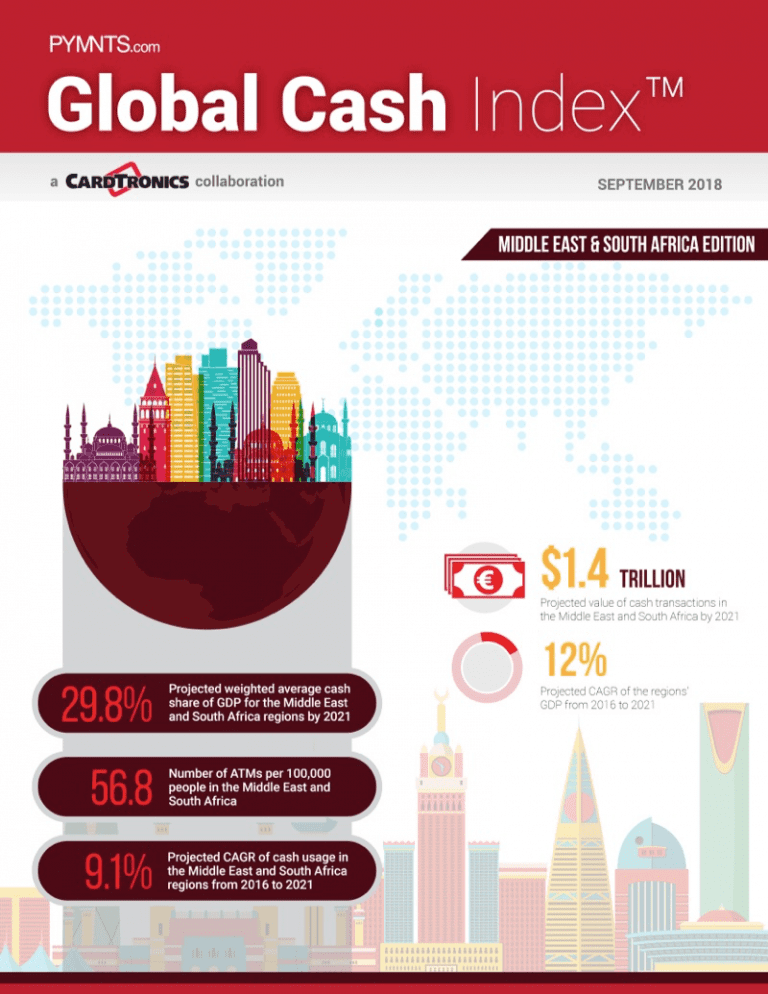 https://www.pymnts.com/wp-content/uploads/2019/02/2018_09_Index_-_Global_Cash_-_HighResCover.png